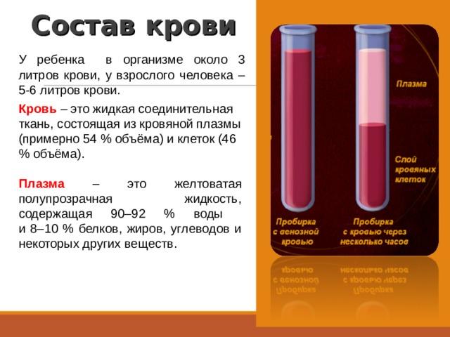 Состав крови У ребенка в организме около 3 литров крови, у взрослого человека – 5-6 литров крови. Кровь  – это жидкая соединительная ткань, состоящая из кровяной плазмы (примерно 54 % объёма) и клеток (46 % объёма). Плазма – это желтоватая полупрозрачная жидкость, содержащая 90–92 % воды  и 8–10 % белков, жиров, углеводов и некоторых других веществ.