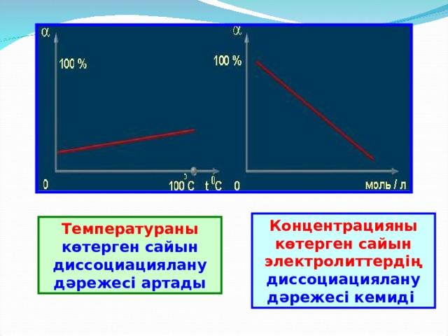 Концентрацияны көтерген сайын электролиттердің диссоциациялану дәрежесі кемиді  Температураны көтерген сайын диссоциациялану дәрежесі артады