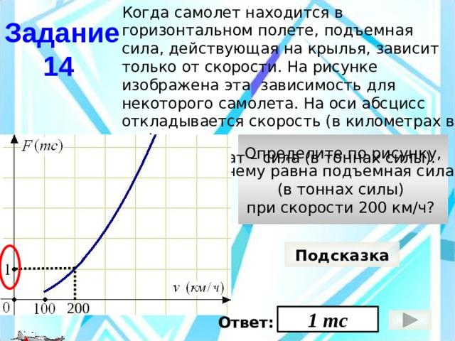Когда самолет находится в горизонтальном полете, подъемная сила, действующая на крылья, зависит только от скорости. На рисунке изображена эта зависимость для некоторого самолета. На оси абсцисс откладывается скорость (в километрах в час), на оси ординат – сила (в тоннах силы). Задание  14 Определите по рисунку, чему равна подъемная сила (в тоннах силы) при скорости 200 км/ч? Подсказка 200 1 тс Ответ:
