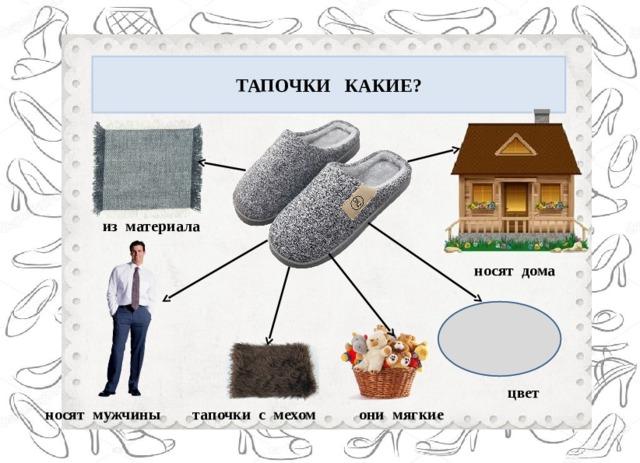 ТАПОЧКИ КАКИЕ? из материала носят дома цвет носят мужчины  тапочки с мехом они мягкие