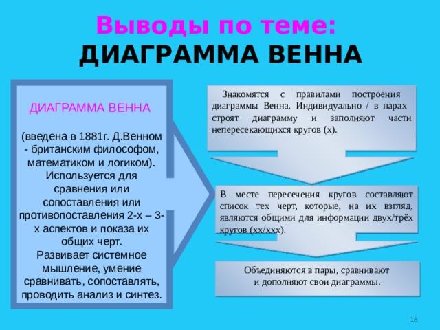 Выводы по теме:  ДИАГРАММА ВЕННА ДИАГРАММА ВЕННА  (введена в 1881г. Д.Венном - британским философом, математиком и логиком). Используется для сравнения или сопоставления или противопоставления 2-х – 3-х аспектов и показа их общих черт. Развивает системное мышление, умение сравнивать, сопоставлять, проводить анализ и синтез.  Знакомятся с правилами построения диаграммы Венна. Индивидуально / в парах строят диаграмму и заполняют части непересекающихся кругов (х). В месте пересечения кругов составляют список тех черт, которые, на их взгляд, являются общими для информации двух/трёх кругов (хх/ххх).  Объединяются в пары, сравнивают и дополняют свои диаграммы.