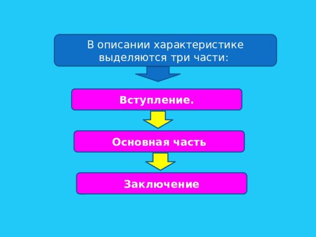 В описании характеристике выделяются три части: Вступление. Основная часть Заключение