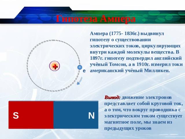 Гипотеза Ампера Ампера (1775- 1836г.) выдвинул гипотезу о существовании электрических токов, циркулирующих внутри каждой молекулы вещества. В 1897г. гипотезу подтвердил английский учёный Томсон, а в 1910г. измерил токи американский учёный Милликен. + - е Вывод: движение электронов представляет собой круговой ток, а о том, что вокруг проводника с электрическим током существует магнитное поле, мы знаем из предыдущих уроков S N