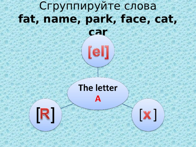 Сгруппируйте слова  fat, name, park, face, cat, car 6