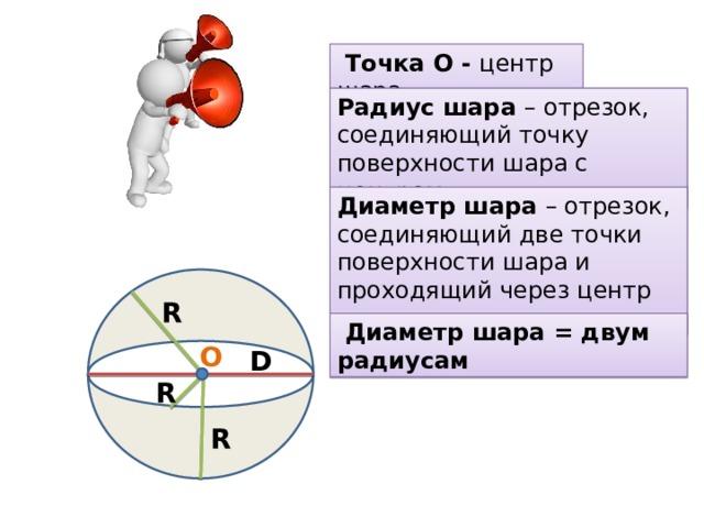 Точка О - центр шара Радиус шара – отрезок, соединяющий точку поверхности шара с центром. Диаметр шара – отрезок, соединяющий две точки поверхности шара и проходящий через центр шара. R  Диаметр шара = двум радиусам О D R R