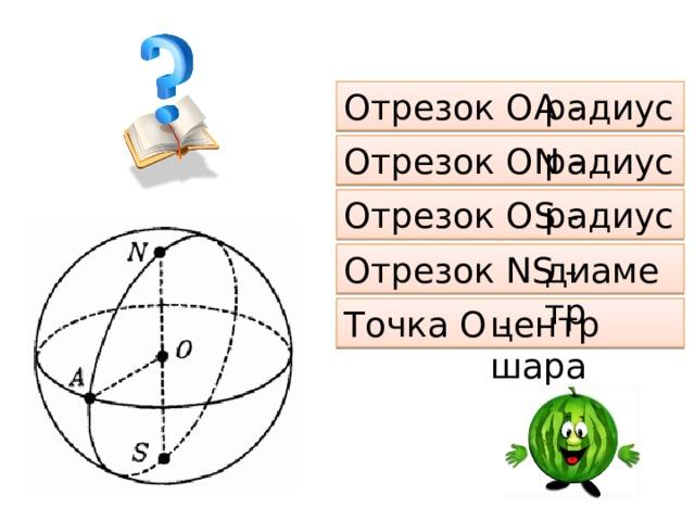 радиус Отрезок ОА - Отрезок ОN - радиус Отрезок ОS - радиус Отрезок NS - диаметр Точка О - центр шара