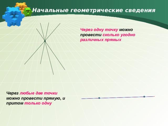 Начальные геометрические сведения  Через одну точку можно провести сколько угодно различных прямых Через любые две точки можно провести прямую, и притом только одну