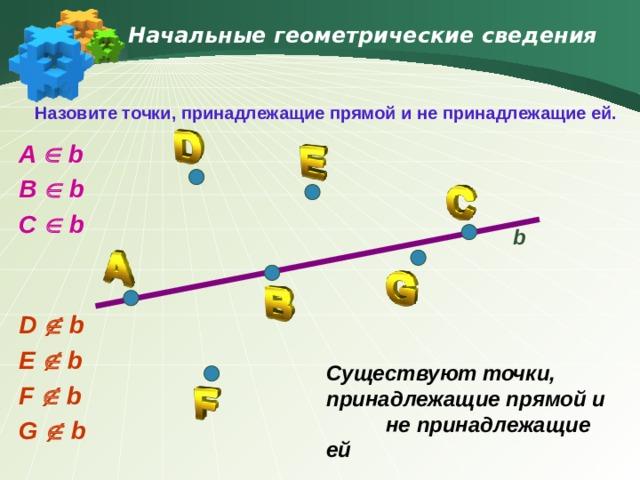 Начальные геометрические сведения Назовите точки, принадлежащие прямой и не принадлежащие ей. A  b B  b C  b b D  b E  b Существуют точки, принадлежащие прямой и не принадлежащие ей F  b G  b