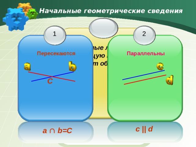 Начальные геометрические сведения 1 2 Две прямые либо имеют одну общую точку, либо не имеют общих точек Параллельны Пересекаются С c  || d а   b =С