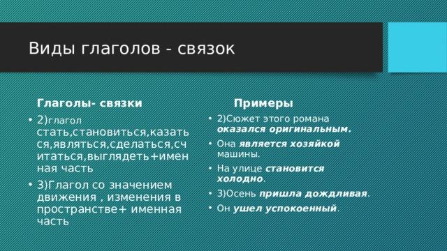 Виды глаголов - связок Глаголы- связки  Примеры