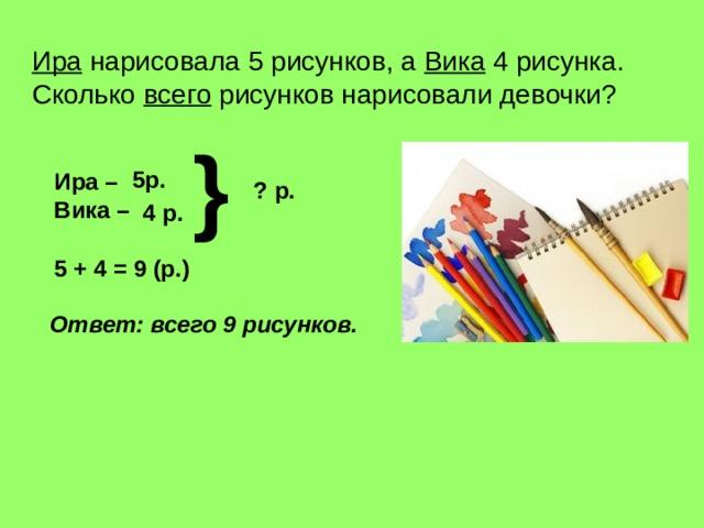 Ира нарисовала 5 рисунков, а Вика 4 рисунка.  Сколько всего рисунков нарисовали девочки ? } 5р.  Ира – Вика – ? р. 4 р.  5 + 4 = 9 (р.) Ответ : всего 9 рисунков.