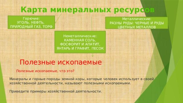 Минералы и горные породы земной коры, которые человек использует в своей хозяйственной деятельности, называют полезными ископаемыми. Приведите примеры хозяйственной деятельности. Карта минеральных ресурсов Горючие: УГОЛЬ, НЕФТЬ, ПРИРОДНЫЙ ГАЗ, ТОРФ Металлические: РАЗНЫ РУДЫ: ЧЕРНЫЕ И РУДЫ ЦВЕТНЫХ МЕТАЛЛОВ Неметаллические: КАМЕННАЯ СОЛЬ, ФОСФОРИТ И АПАТИТ, ЯНТАРЬ И ГРАФИТ, ПЕСОК Полезные ископаемые Полезные ископаемые, что это?