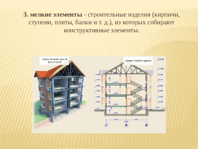 3. мелкие элементы - строительные изделия (кирпичи, ступени, плиты, балки и т. д.), из которых собирают конструктивные элементы.