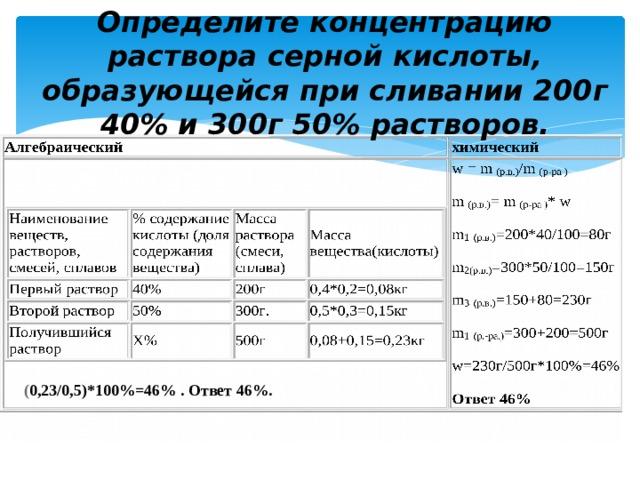 Определите концентрацию раствора серной кислоты, образующейся при сливании 200г 40% и 300г 50% растворов.   ( 0,23/0,5)*100%=46%. Ответ 46%.