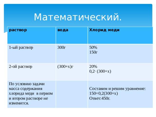 Математический. раствор вода 1-ый раствор Хлорид меди 300г 2-ой раствор (300+х)г 50% По условию задачи масса содержания хлорида меди в первом и втором растворе не изменится. 150г 20% 0,2∙ (300+х) Составим и решим уравнение: 150=0,2(300+х) Ответ:450г.