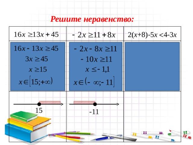 Решите неравенство: 222 2( х +8)-5 х   4-3 х 2 х +16-5 х   4-3 х, 2 х -5 х +3 х   4-16, 0 х   -12. Решений нет 15 -11