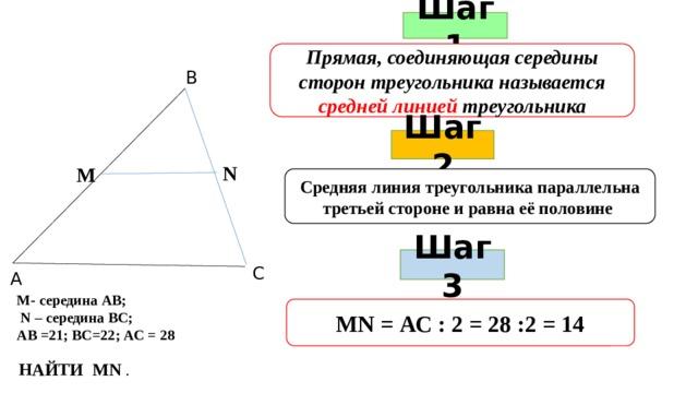 Шаг 1 Прямая, соединяющая середины сторон треугольника называется средней линией треугольника В Шаг 2 N М Средняя линия треугольника параллельна третьей стороне и равна её половине Шаг 3 С А М- середина АВ;  N – середина ВС; АВ =21; ВС=22; АС = 28 МN = АС : 2 = 28 :2 = 14 НАЙТИ МN .