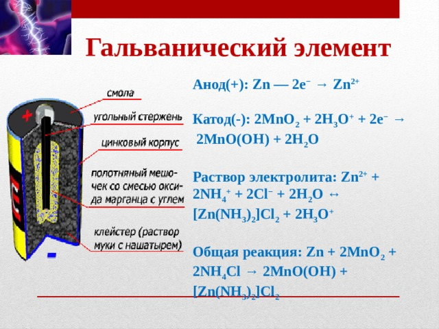 Гальванический элемент Анод(+): Zn— 2e − → Zn 2+  Катод(-): 2MnO 2 + 2H 3 O + + 2e − →  2MnO(OH) + 2H 2 O  Раствор электролита: Zn 2+ + 2NH 4 + + 2Cl − + 2H 2 O ↔ [Zn(NH 3 ) 2 ]Cl 2 + 2H 3 O +  Общая реакция: Zn + 2MnO 2 + 2NH 4 Cl → 2MnO(OH) + [Zn(NH 3 ) 2 ]Cl 2