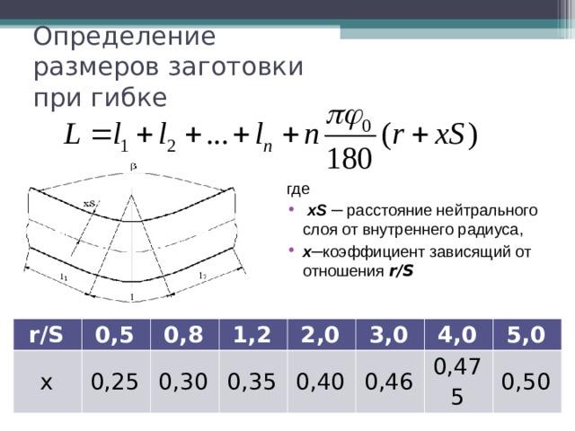 Определение размеров заготовки при гибке где  xS  ─ расстояние нейтрального слоя от внутреннего радиуса, x ─ коэффициент зависящий от отношения r/S  r/S 0,5 x 0,8 0,25 1,2 0,30 2,0 0,35 0,40 3,0 4,0 0,46 5,0 0,475 0,50