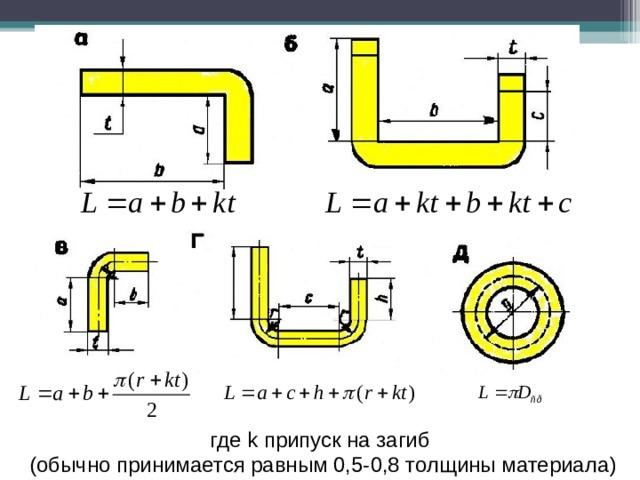 где k припуск на загиб  (обычно принимается равным 0,5-0,8 толщины материала )