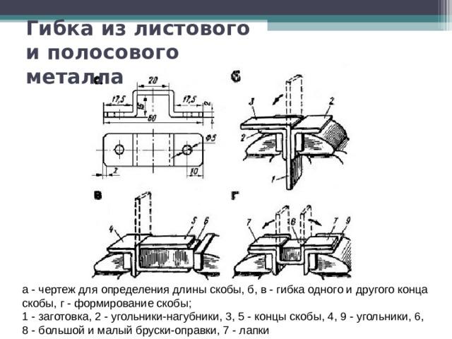 Гибка из листового и полосового металла а - чертеж для определения длины скобы, б, в - гибка одного и другого конца скобы, г - формирование скобы; 1 - заготовка, 2 - угольники-нагубники, 3, 5 - концы скобы, 4, 9 - угольники, 6, 8 - большой и малый бруски-оправки, 7 - лапки