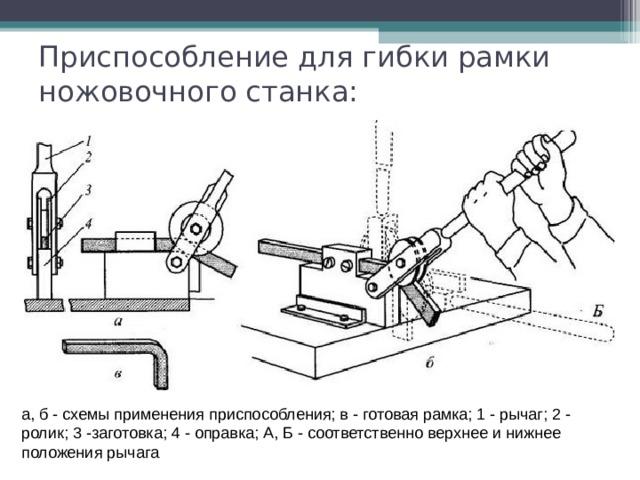 Приспособление для гибки рамки ножовочного станка: а, б - схемы применения приспособления; в - готовая рамка; 1 - рычаг; 2 - ролик; 3 -заготовка; 4 - оправка; А, Б - соответственно верхнее и нижнее положения рычага