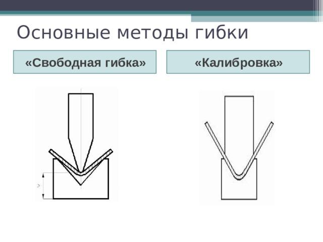 Основные методы гибки «Свободная гибка» «Калибровка»