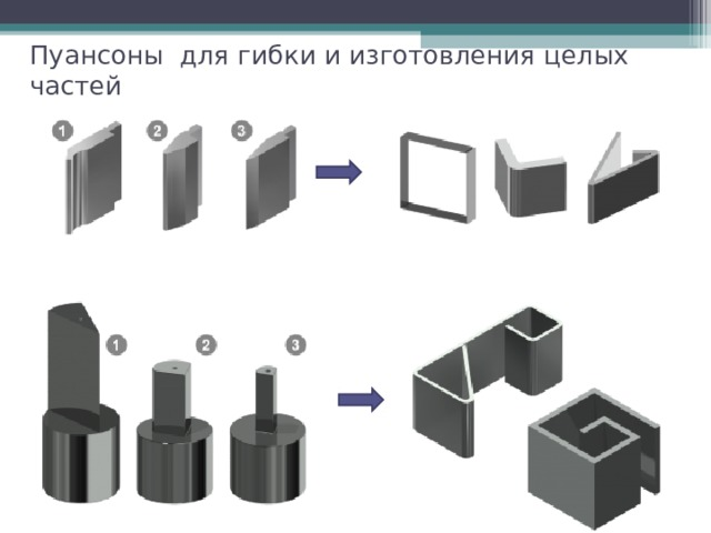 Пуансоны для гибки и изготовления целых частей