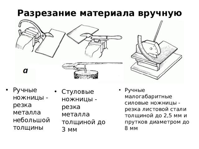 Разрезание материала вручную