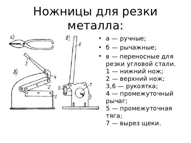 Ножницы для резки металла: