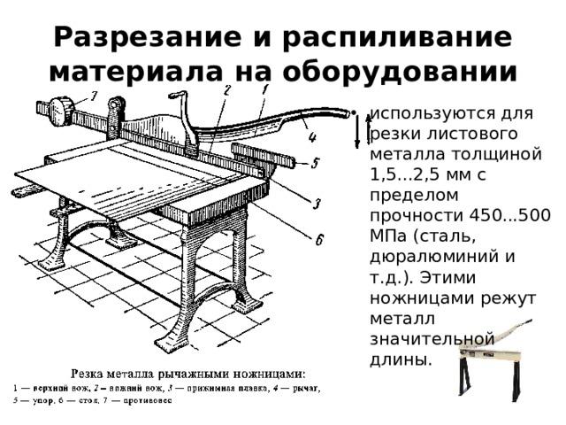 Разрезание и распиливание материала на оборудовании
