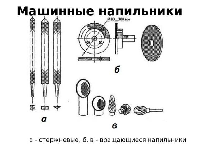 Машинные напильники  а - стержневые, б, в - вращающиеся напильники