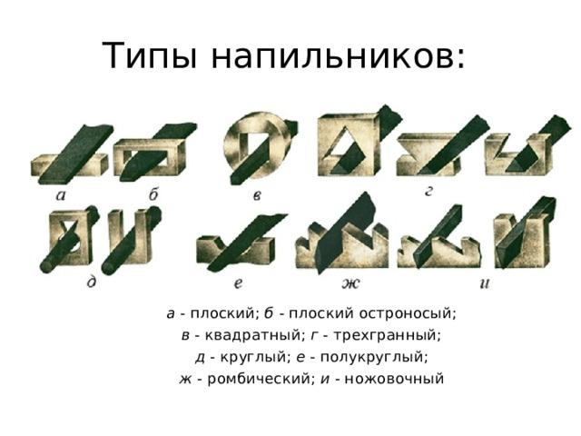 Типы напильников: а - плоский; б - плоский остроносый; в - квадратный; г - трехгранный; д - круглый; е - полукруглый; ж - ромбический; и - ножовочный