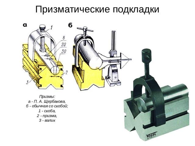 Призматические подкладки Призмы: a - П. А. Щербакова, б - обычная со скобой; 1 - скоба, 2 - призма, 3 - валик