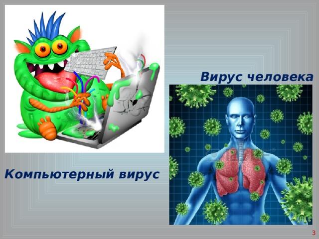 Вирус человека Компьютерный вирус