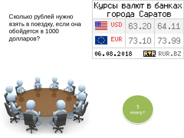 Сколько рублей нужно взять в поездку, если она обойдется в 1000 долларов? 5 минут