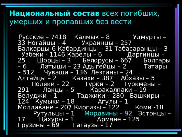 Национальный состав всех погибших, умерших и пропавших без вести  Русские – 7418 Калмык – 8 Удмурты – 33 Ногайцы – 4 Украинцы – 257 Балкарцы-6 Кабардинцы – 31 Табасаранцы – 3 Узбеки - 1146 Карелы – 6 Даргинцы – 25 Шорцы – 3 Белорусы – 667 Болгары – 6 Латыши – 23 Адыгейцы – 2 Татары – 512 Чуваши – 136 Лезгины – 24 Алтайцы – 2 Казахи – 387 Абхазы – 5 Поляки – 22 Турки – 2 Туркмены – 291 Лакцы – 5 Каракалпаки – 19 Белуджи – 1 Таджики – 280 Башкиры – 124 Кумыки – 18 Агулы – 1 Молдаване – 207 Киргизы – 122 Коми -18 Рутульцы – 1 Мордвины – 92 Эстонцы – 17 Цахуры – 1 Армяне – 125 Грузины – 69 Гагаузы - 17