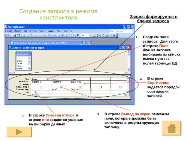 Создание запроса в режиме конструктора Запрос формируется в бланке запроса