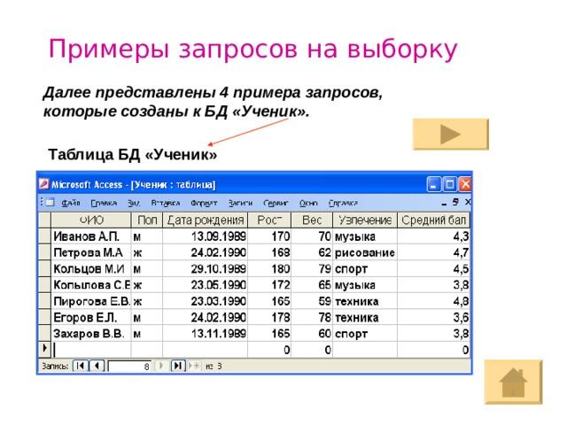 Примеры запросов на выборку Далее представлены 4 примера запросов, которые созданы к БД «Ученик». Таблица БД «Ученик»