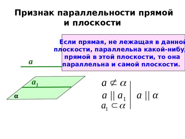 Признак параллельности прямой и плоскости Если прямая, не лежащая в данной плоскости, параллельна какой-нибудь прямой в этой плоскости, то она параллельна и самой плоскости. а а 1 а || а 1 а ||  α α