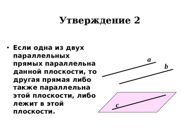 Утверждение 2 Если одна из двух параллельных прямых параллельна данной плоскости, то другая прямая либо также параллельна этой плоскости, либо лежит в этой плоскости. а b с