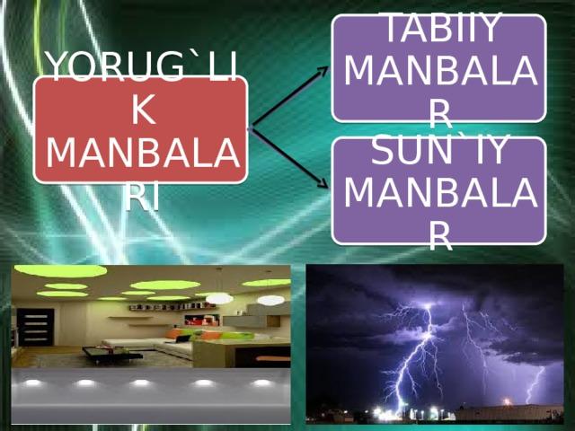 TABIIY MANBALAR YORUG`LIK MANBALARI SUN`IY MANBALAR