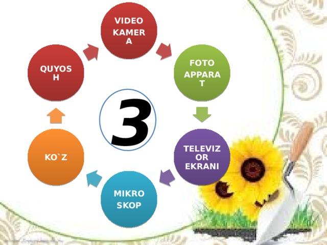 VIDEO KAMERA FOTO QUYOSH APPARAT 3 TELEVIZOR EKRANI KO`Z MIKRO SKOP