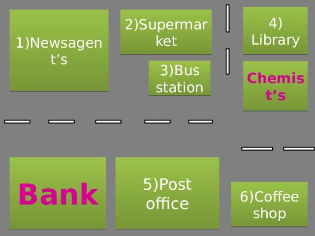 4) Library 2)Supermarket 1)Newsagent's 3)Bus station Chemist's 5)Post office Bank 6)Coffee shop