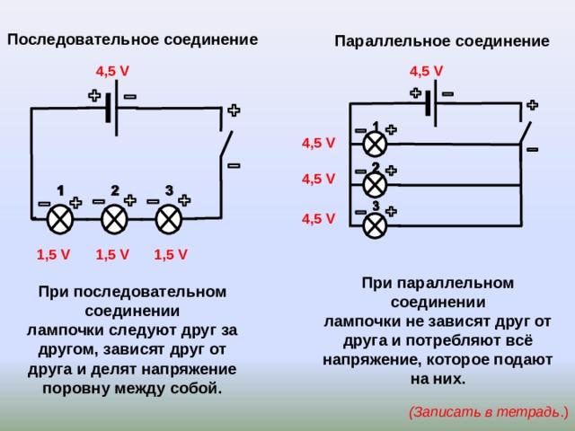 Последовательное соединение Параллельное соединение 4,5 V 4,5 V 4,5 V 4,5 V 4,5 V 1 ,5 V 1 ,5 V 1 ,5 V При параллельном соединении лампочки не зависят друг от друга и потребляют всё напряжение, которое подают на них. При последовательном соединении лампочки следуют друг за другом, зависят друг от друга и делят напряжение поровну между собой. (Записать в тетрадь .)