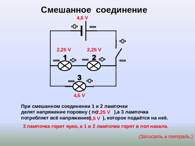 Смешанное соединение 4,5 V 2,25 V 2,25 V 4,5 V При смешанном соединении 1 и 2 лампочки делят напряжение поровну ( по ),а 3 лампочка потребляет всё напряжение( ), которое подаётся на неё.  2,25 V 4,5 V 3 лампочка горит ярко, а 1 и 2 лампочки горят в пол накала. (Записать в тетрадь .)