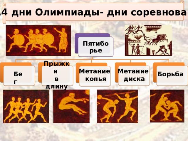 2,3,4 дни Олимпиады- дни соревнований Пятиборье Прыжки в длину Метание Метание  диска копья Бег Борьба
