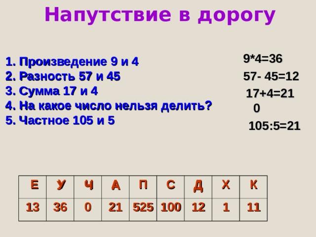 Напутствие в дорогу 9*4=36 1.  Произведение 9 и 4 2. Разность 57 и 45 3. Сумма 17 и 4 4. На какое число нельзя делить? 5. Частное 105 и 5 57- 45=12 17+4=21 0 105:5=21 Ч А Д У А  Е 13  У 36  Ч 0 А 21 П 525 С 100 Д 12 Х К 1 11