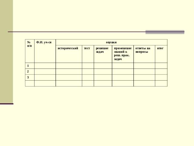 № п/п Ф.И. уч-ся оценки 1 исторический 2 тест 3 решение задач применение знаний к реш. прак. задач ответы на вопросы итог