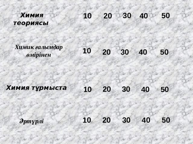 30 50 20 40 Химия теориясы  10 Химик ғалымдар өмірінен 10 20 30 40 50 Химия  тұрмыста 20 30 40 50 10 10 20 30 40 50 Әртүрлі
